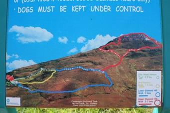 Carte des parcours dans le parc du Connemara